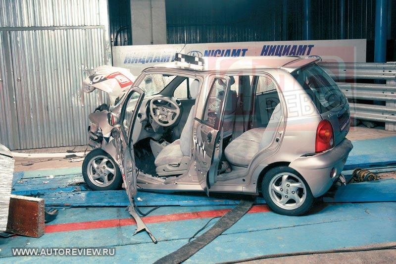 Краш тесты китайских авто
